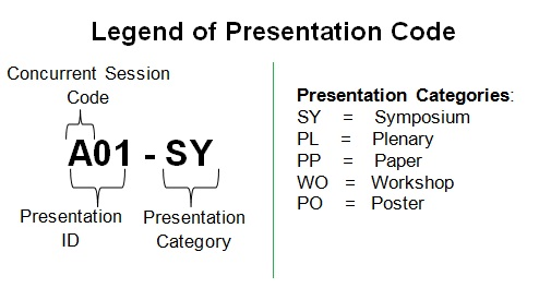 Legend of presentation code